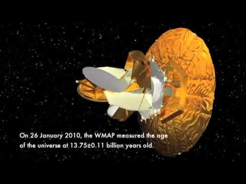 Age of the Universe, Earth, the Existence of Humans explained - You must first Invent the Universe. - YouTube