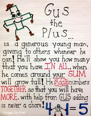 "Here's an anchor chart on ""Gus the Plus"", a math brother who helps students remember and understand  the symbol for addition."