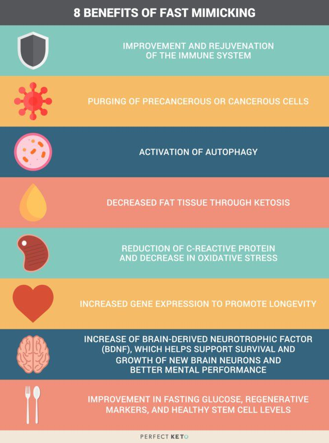 beneficios da dieta keto