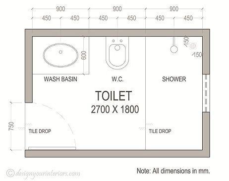 small bathroom dimensions - Google Search in 2019 ...