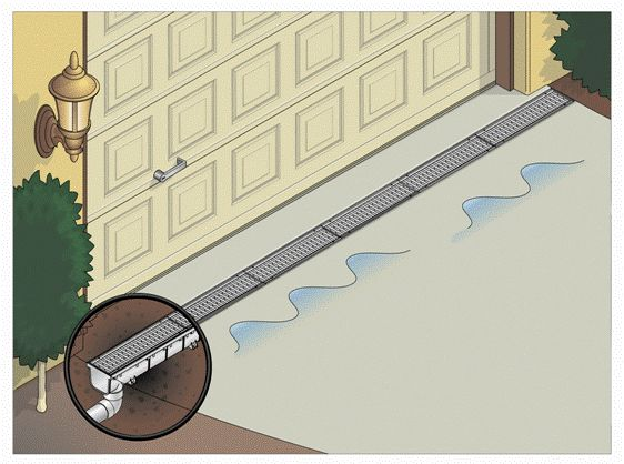 Source 1 Drainage S1E-GLVCH Trench & Driveway Channel Drain With Galvanized Steel Grate - GreyDock.com