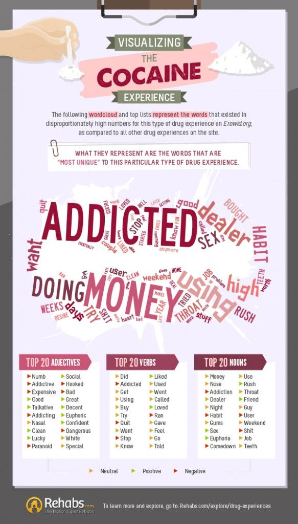 best addiction images physiology addiction and  cocaine words to describe drugs huffington post