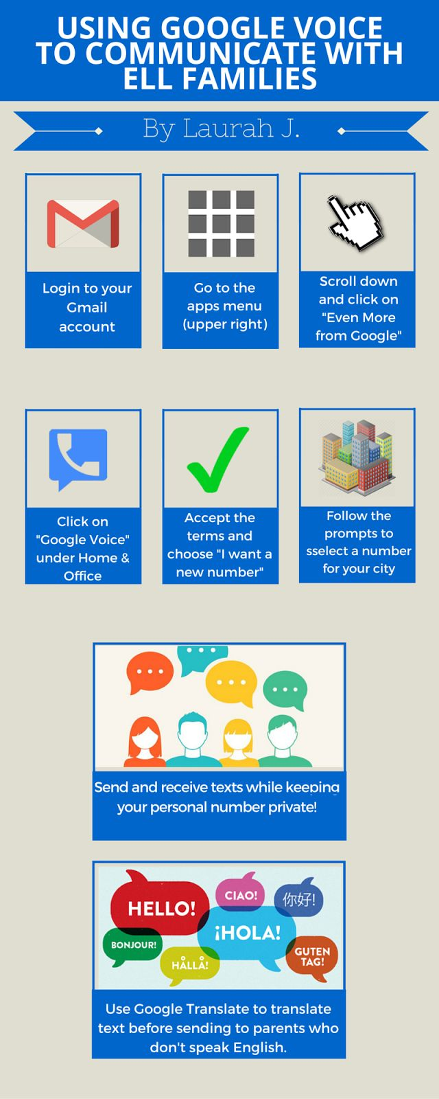 The ESOL Odyssey: Tech Tip Tuesday: Using Google Voice to Communicate with ELL Families
