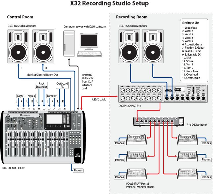 56e45dd12988380982510f0e72d542c0?1511510979 collections of basic home recording studio setup, free home hybrid recording studio wiring diagram at reclaimingppi.co