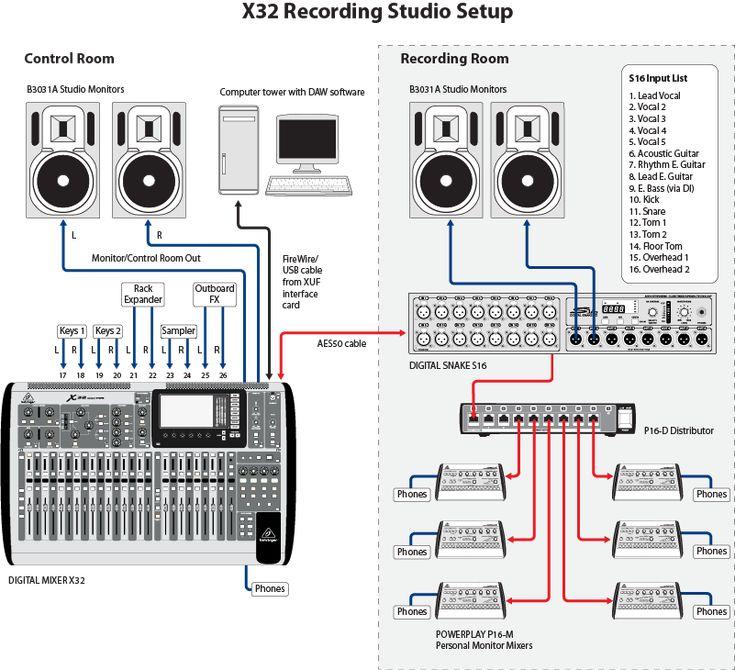 voice over studio setup voice actor studios and voice over studio setup voice actor studios and studio setup