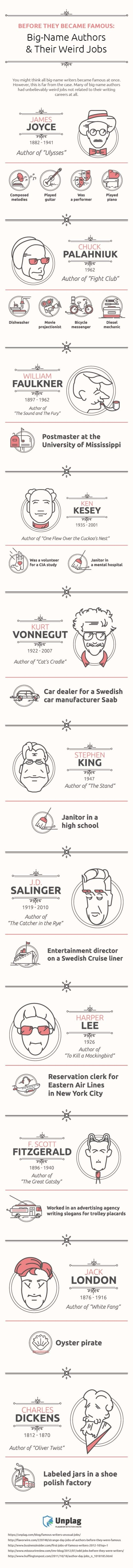 Famous Writers And Their Weird Jobs (infographic)