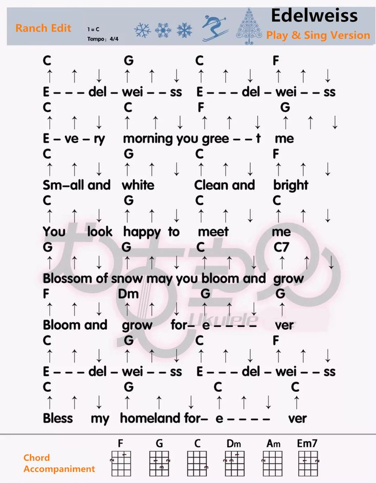 All Music Chords : edelweiss sheet music Edelweiss Sheet , Edelweiss ...