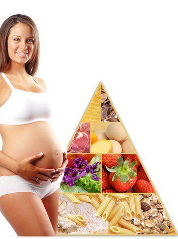 Pirámide alimenticia durante el embarazo - http://www.guiainfantil.com/articulos/alimentacion/embarazo/piramide-nutricional-en-el-embarazo/
