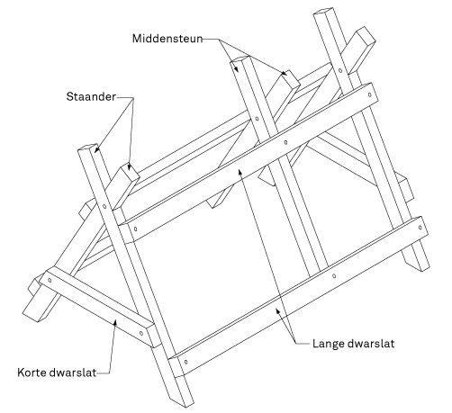Als je zelf hout hakt voor je open haard of allesbrander, dan is een zaagbok onmisbaar. Een zaagbok maken kun je eenvoudig zelf met de KARWEI klusinstructie.