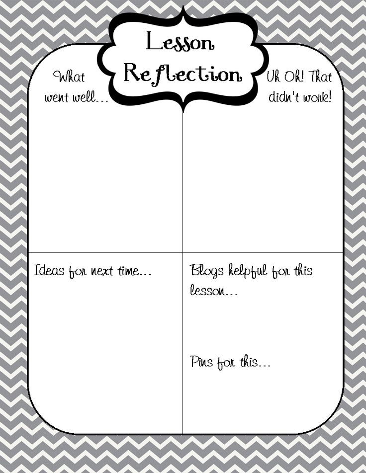 Reflection on lesson plans paper