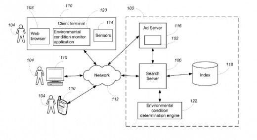 Google wants to serve you ads based on the background noise of your phone callsPhones Call, Ads Based, Environmental Conditioning, Google Patent, Free Ads, Backgrounds Noise, Patent Ads, Mobiles Ads, Environment Conditioning