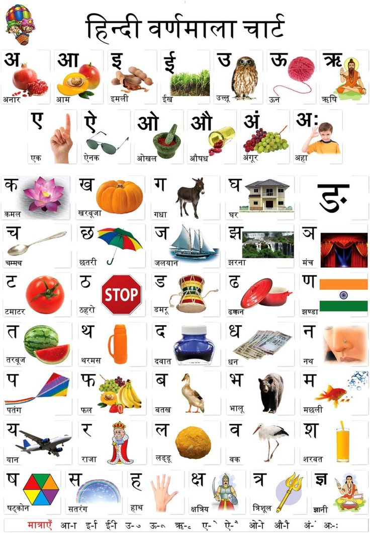 Hindi Varnamala Chart 2 Search OshiPrint.in Hindi