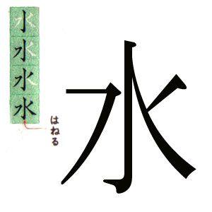 16.- KANJI JAPONES DEL AGUA: 水。ハポネスカの一年生の漢字。