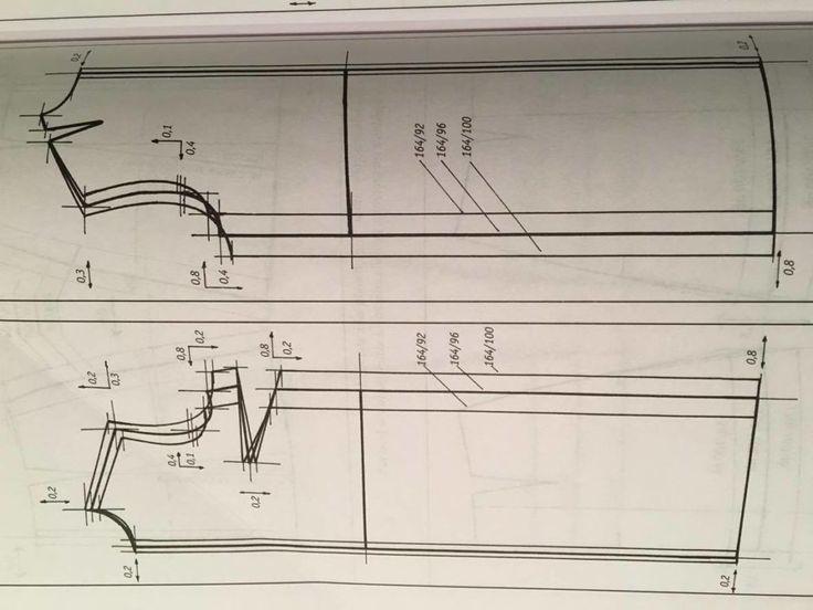 Jak wykonać konstrukcję odzieży?