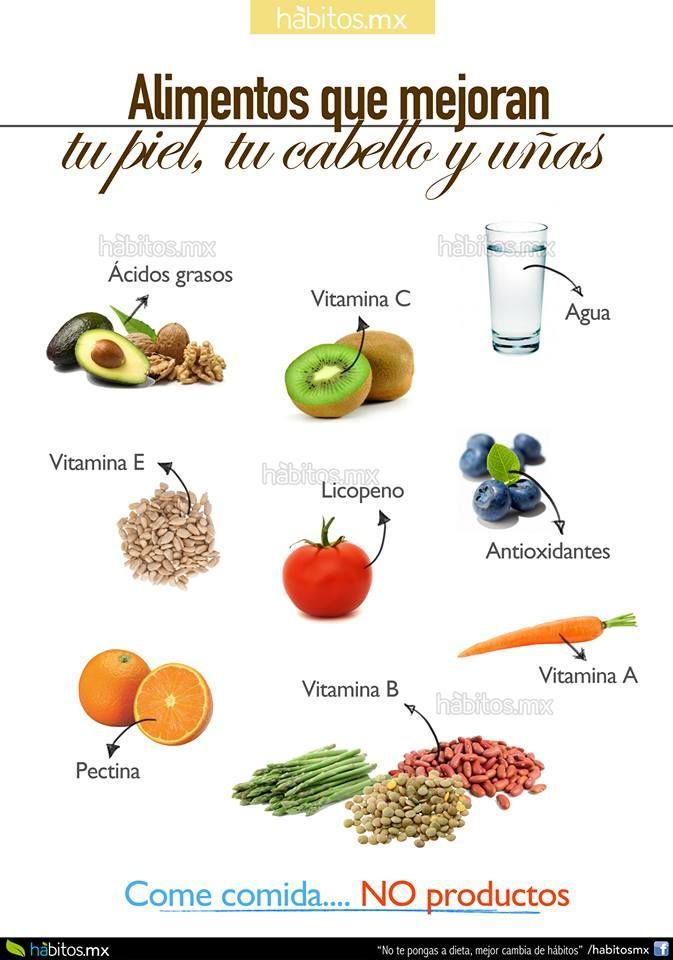 Vitaminas para el cabello comida