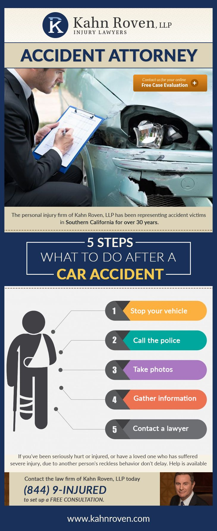 Accidents Come To Your Life Uninvited It Can Debilitate Your