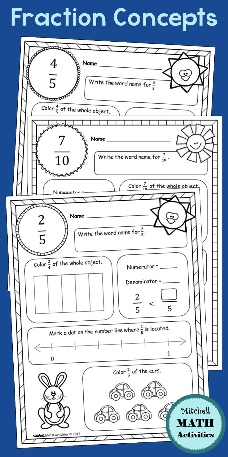 Fraction concept pages distance learning fractions