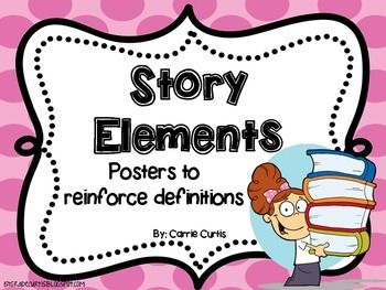 Story Elements Posters for Middle School Literature (5th grade and beyond)