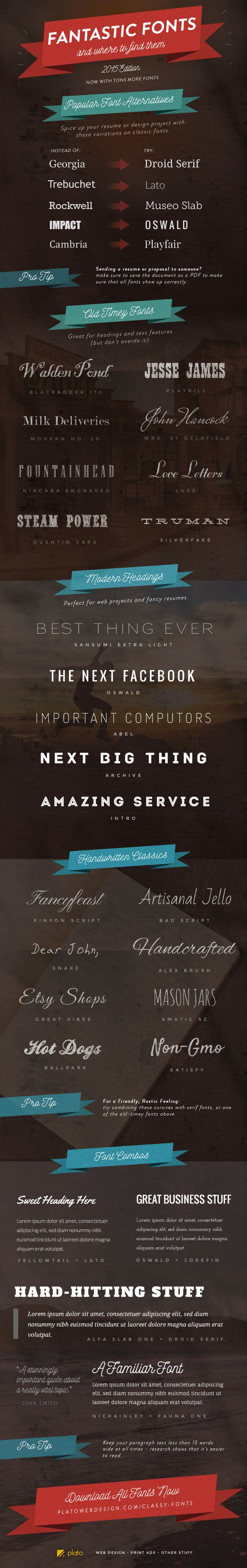 THE ULTIMATE LIST OF FREE FONTS – 2015 EDITION (INFOGRAPHIC)  http://platowebdesign.com/articles/classy-fonts-make-even-ugly-words-look-good/