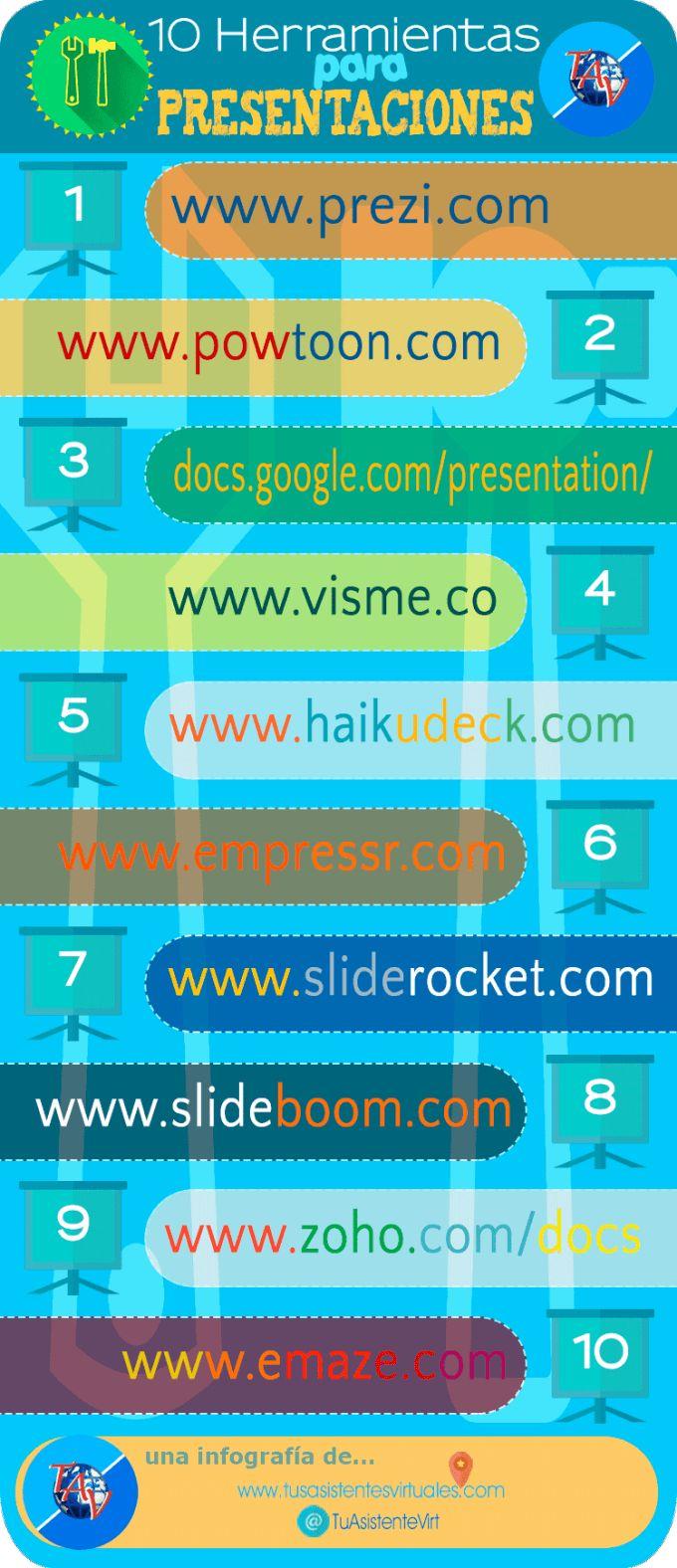 """Hola: Compartimos una interesante infografía sobre """"Presentaciones Impactantes - 10 Herramientas TIC para el Aula"""". Un gran saludo.  Visto en: tusasistentesvirtuales.com  También le pue..."""