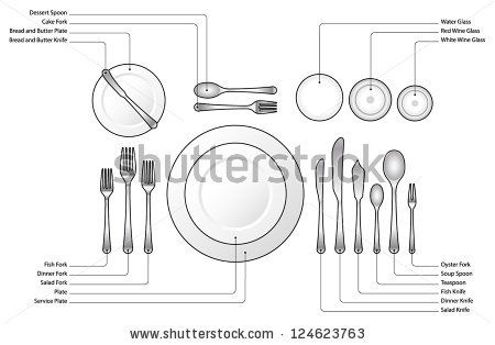 formal table setting diagram place setting for a formal dinner with oyster 10833