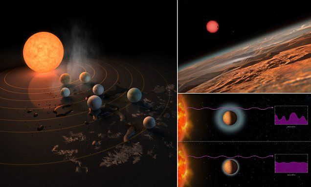 Research reveals more about TRAPPIST-1 planets