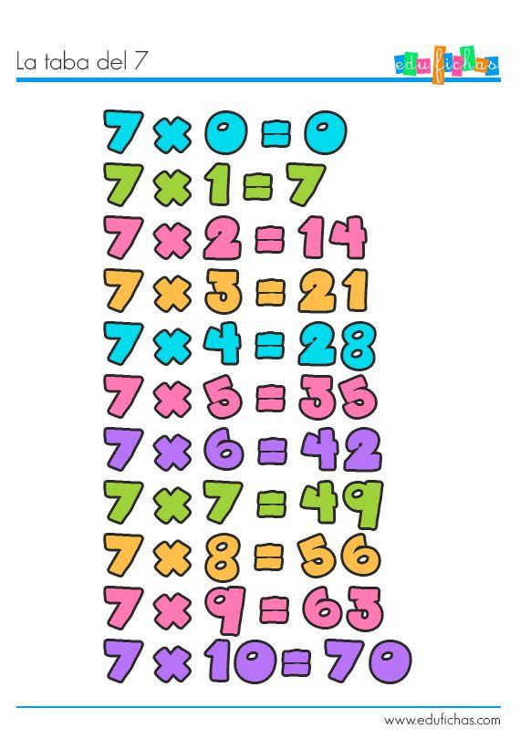 Tabla de multiplicar del 7. Fichas con las tablas de multiplicar.