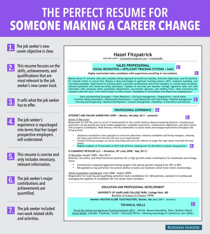 23 best Building Your Resume images on Pinterest Resume ideas - career change resume format