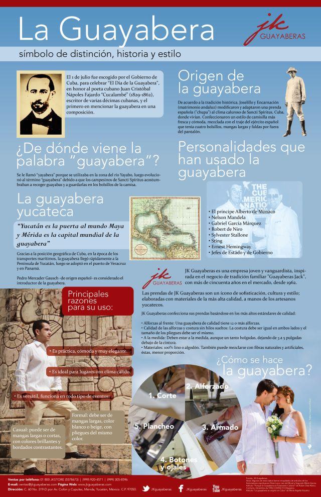 #Infographic LA GUAYABERA: Símbolo de distinción, historia y estilo #Cuba #Guayabera