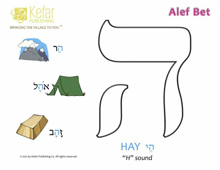 Best way of learning the Hebrew alphabet?
