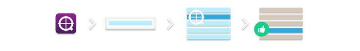 Realnam.es Helps you find better domain names based on keywords. #business #domains #URLs #marketing