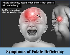 Symptoms of Folate Deficiency & its Treatment