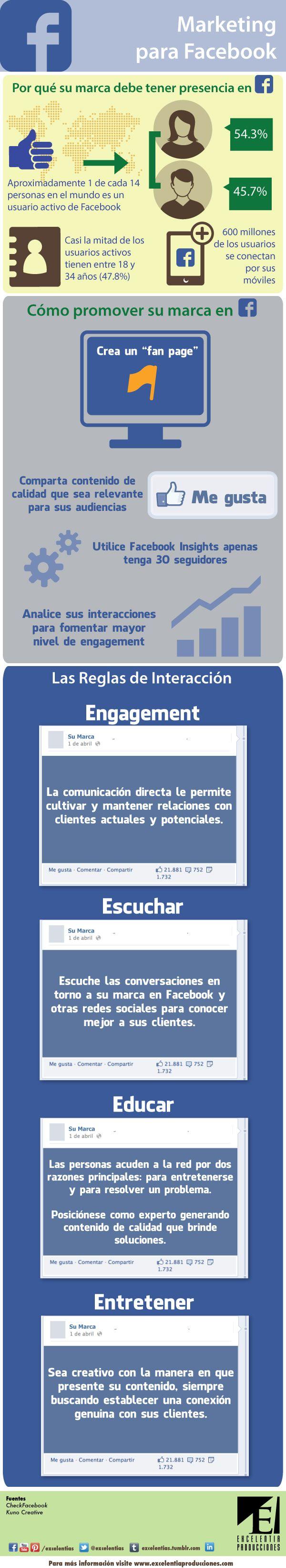 Por qué su marca debe promoverse en Facebook. Cómo hacerlo y las reglas de interacción. Crédito: Excelentia Producciones