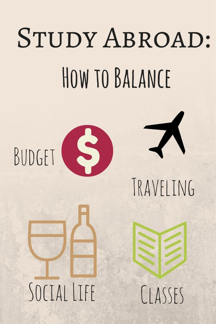 Study Abroad: How to Balance Budget, Traveling, Social Life, and Classes.