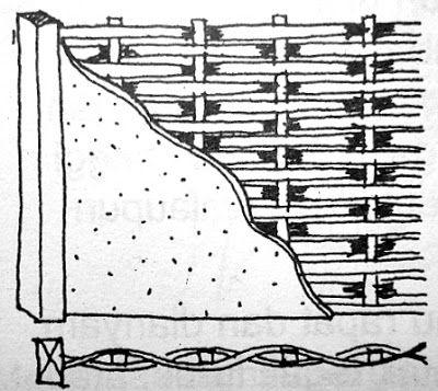 a: Konstruksi dinding Bambu Plaster, alternatif dinding bata biasa