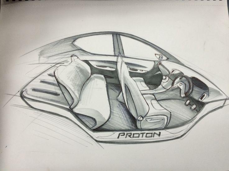Proton Thera Concept