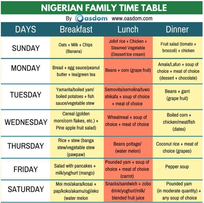 Nigerian food time table for a family - family timetable ...