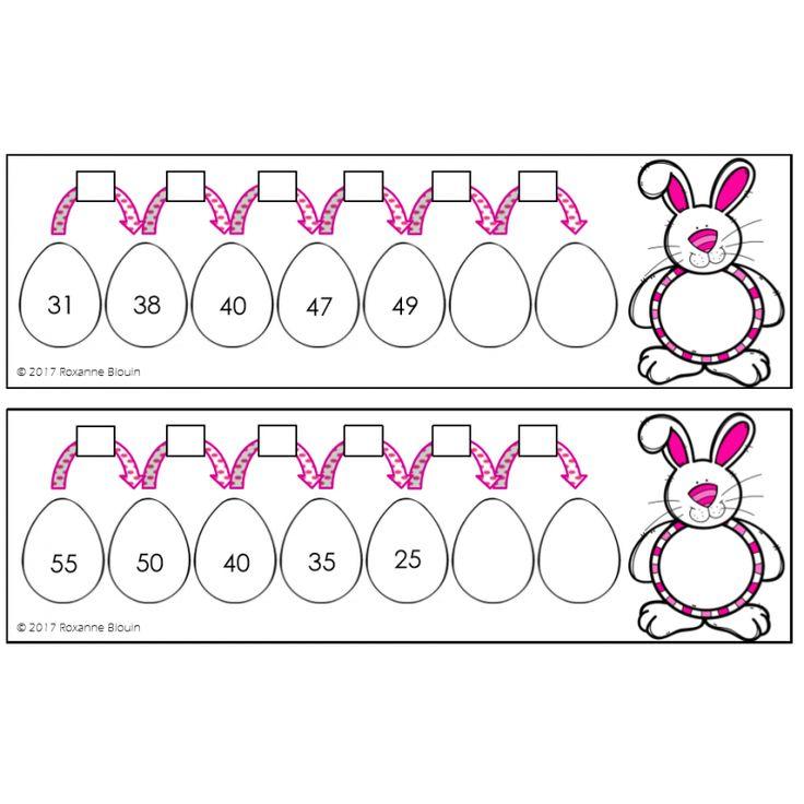 Régularités numériques de Pâques