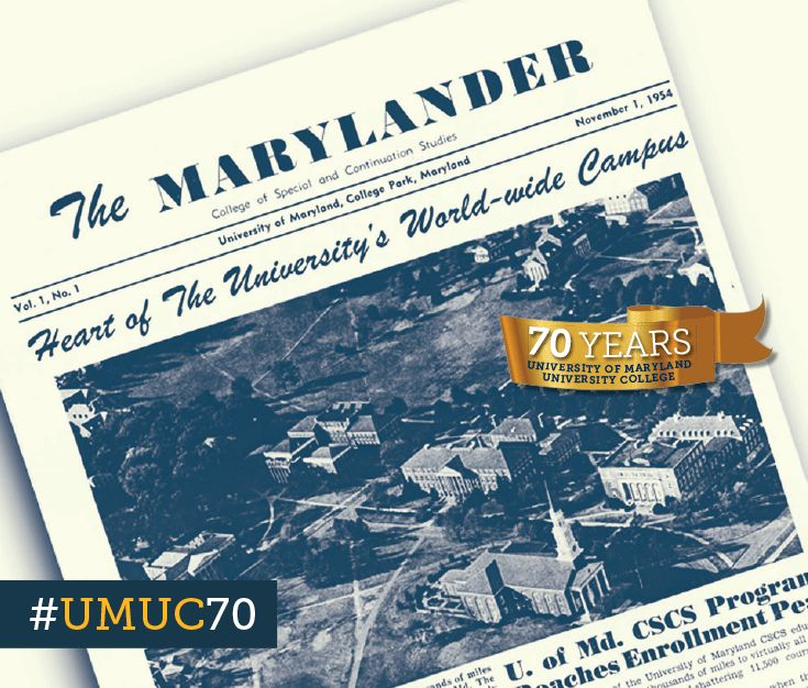 In 1954, and throughout the years, The Marylander was a sources of news for our students worldwide. #ThrowbackThursday #umuc70