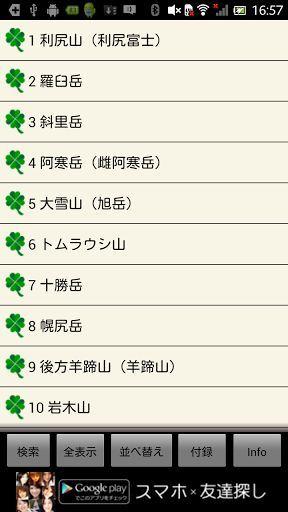 本アプリは、深田久弥が選定した「日本百名山」の全ての山について、様々なデータを一覧できるように作られています。<br>マップや日の出/日の入り時刻も掲載。<br>実際に百名山を登頂しようという方にとってのガイドブック的な役割を果たすことはできませんが、登山を趣味とする方はむろん、百名山に興味のある一般の方々が、百名山の概要について知り、百名山への興味を深めることができる内容となっています。<br>付録として、日本二百名山、三百名山、世界の有名峰100の位置データも収録しました。