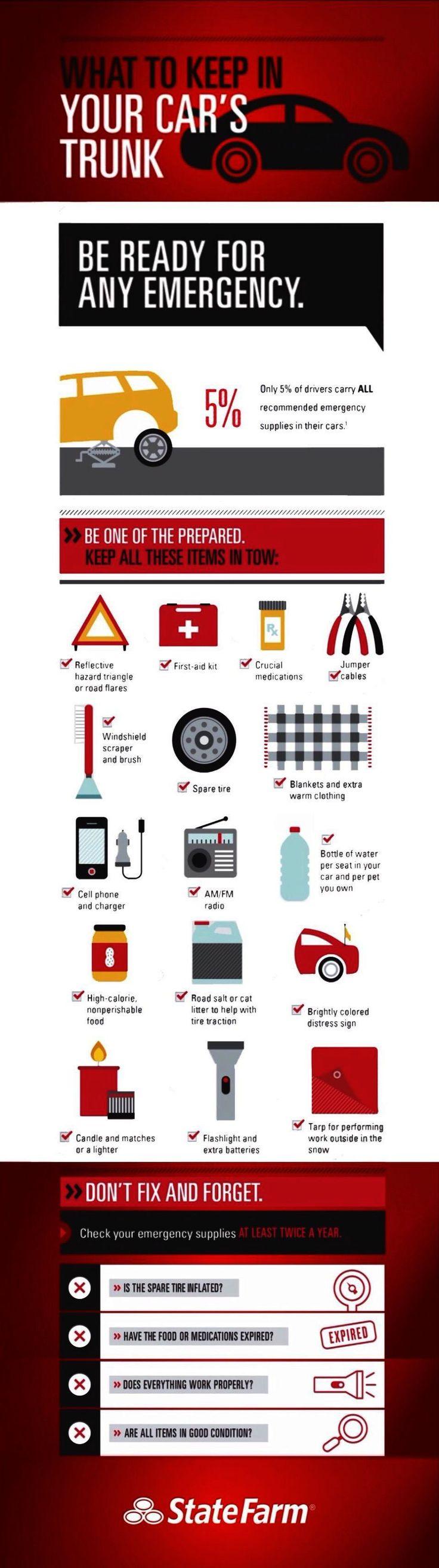 Carson Wentz Highlights Regarding Consumer Reports Used Car Buying Tips Car Emergency Kit Cars Organization Car Maintenance