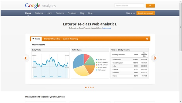 Google Analytics herramienta para medir KPIs en tu página web
