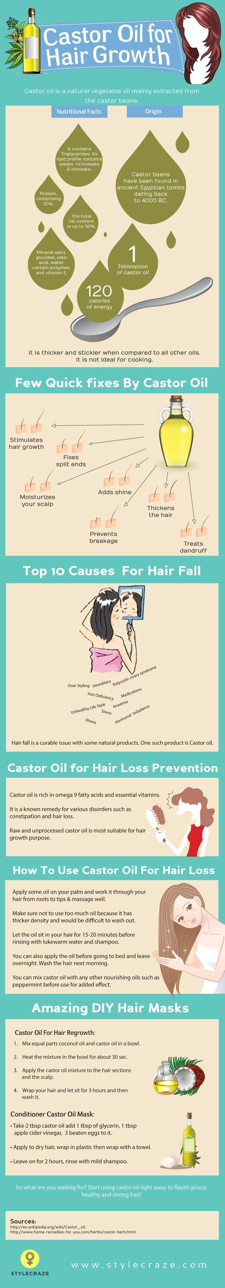 Hair thinning and hair fall is a common problem in both men and women face. This article gives the use of castor oil for hair loss prevention!