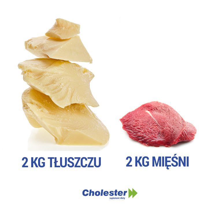 Objętość tłuszczu i mięśni.   #zdrowie #fitness #miesnie #tluszcz