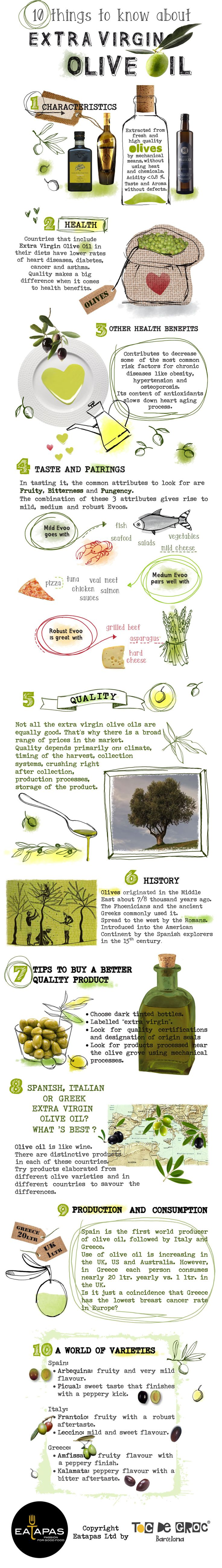 10 Things to Know About Extra Virgin Olive Oil #aove #evoo Extra Virgin Olive Oil - Aceite de Oliva Virgen Extra