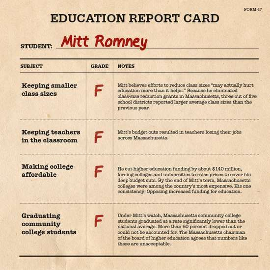 Since Mitt Romney's plan for education if he's elected president is basically a laundry list of conservative buzzwords about education with few details, his education record as governor of ...
