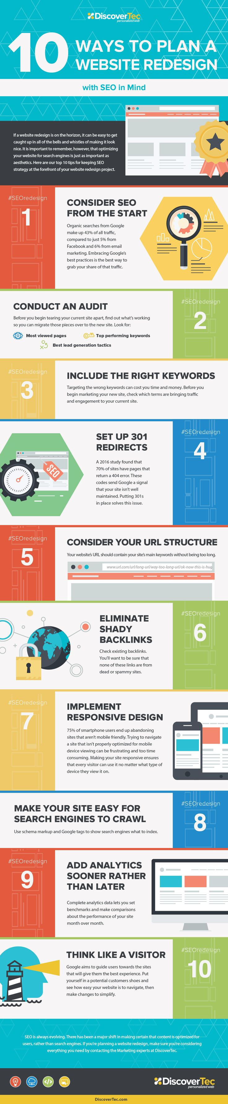 10 Ways to Plan a Website Redesign