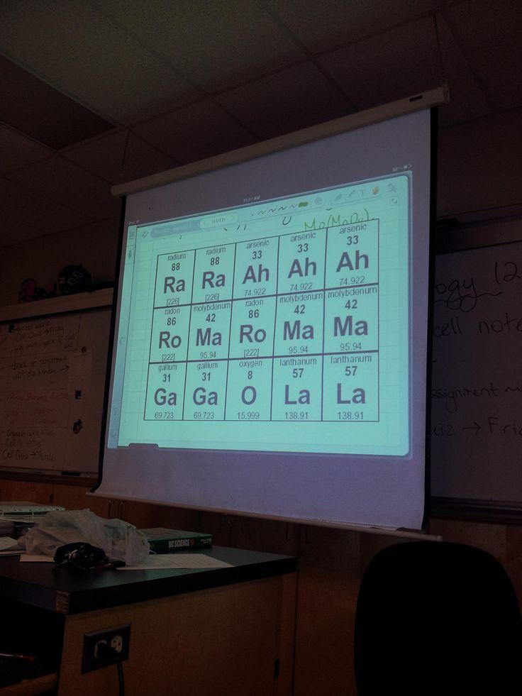 Chemistry teacher = Gaga fan