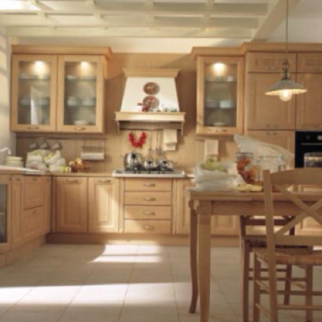 Best Italian Kitchen Design: 81 Best Images About LA CUCINA ITALIANA (Italian Kitchen