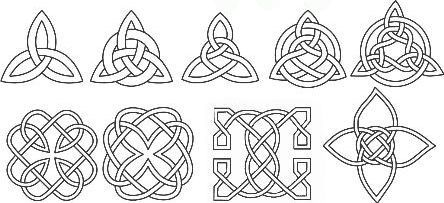 Celtic Symbols and Their Meanings | Whether these Irish Celtic symbols were originally meant to